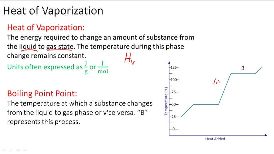 Heat of vaporization - Overview