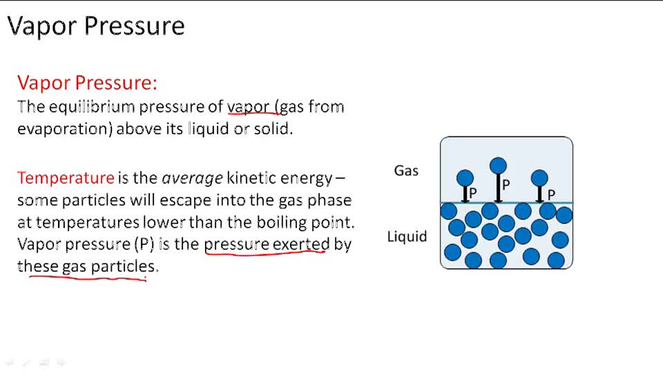 Vapor Pressure - Overview