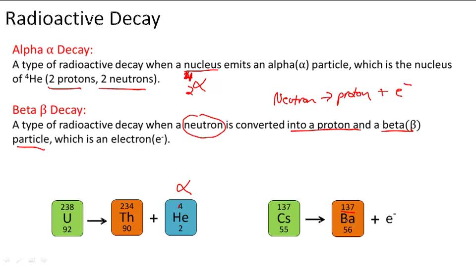radioactive decay overview