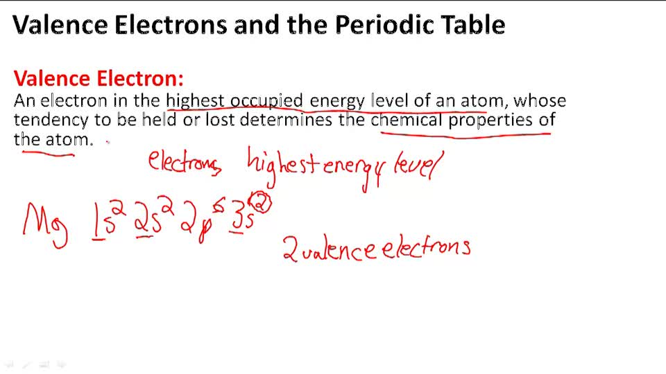 Valence Electrons and the Periodic Table - Overview