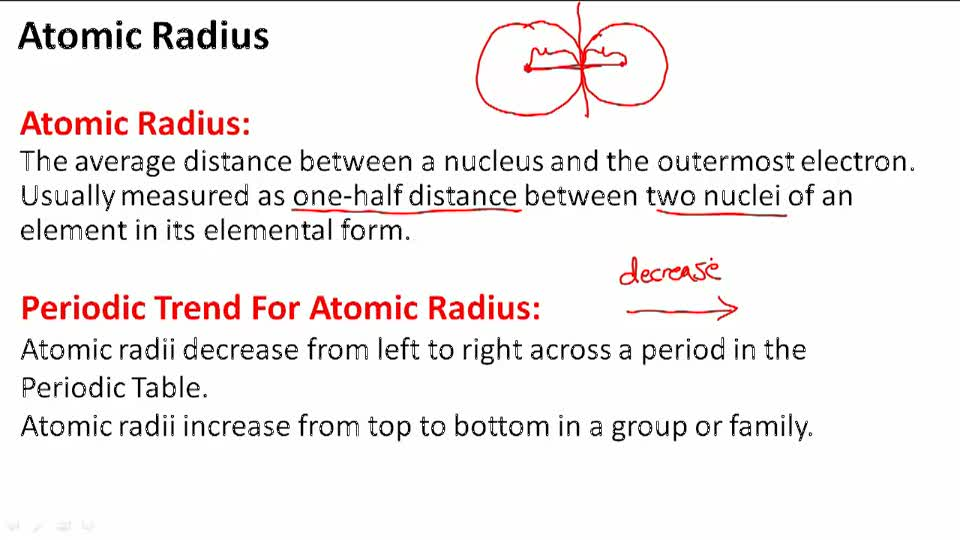 atomic radius overview - Define Periodic Table Atomic Radius