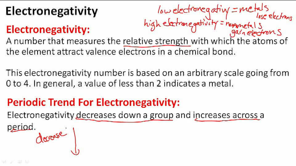 Electronegativity - Overview