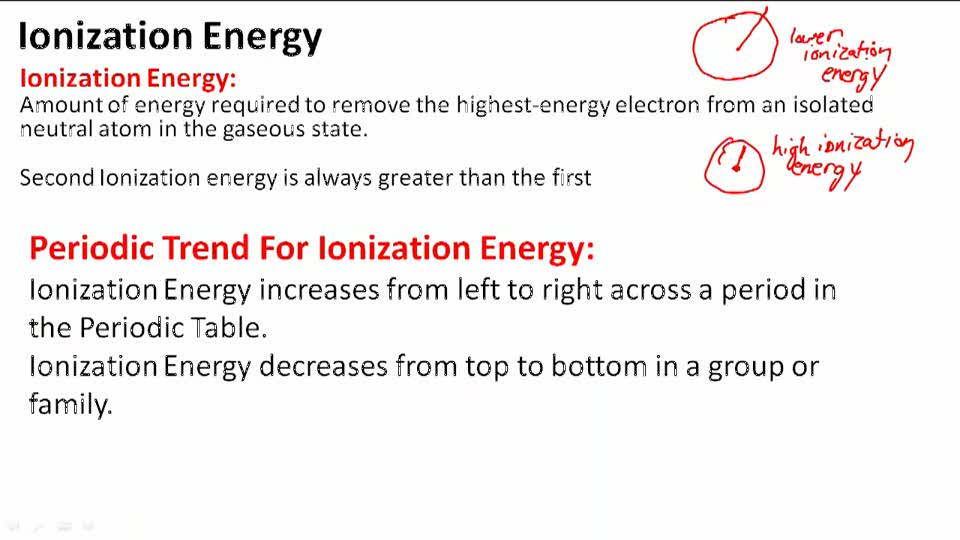 Ionization Energy - Overview
