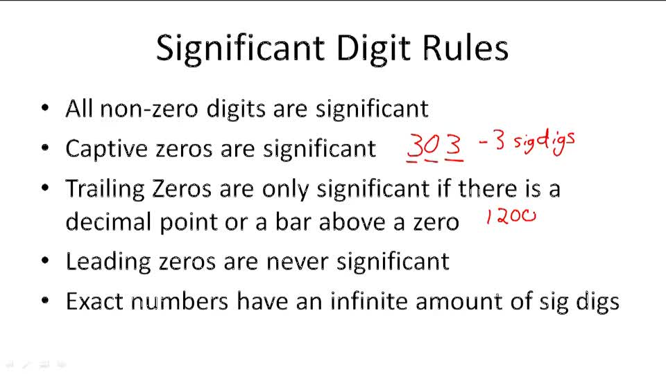 Significant Digit Rules - Overview