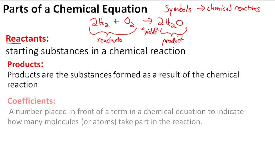 Parts of a Chemical Equation - Overview