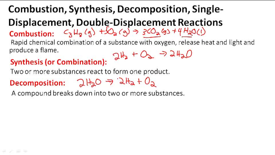 Combustion, Synthesis/Combination, Decomposition, Single-Displacement, Double-Displacement - Overview
