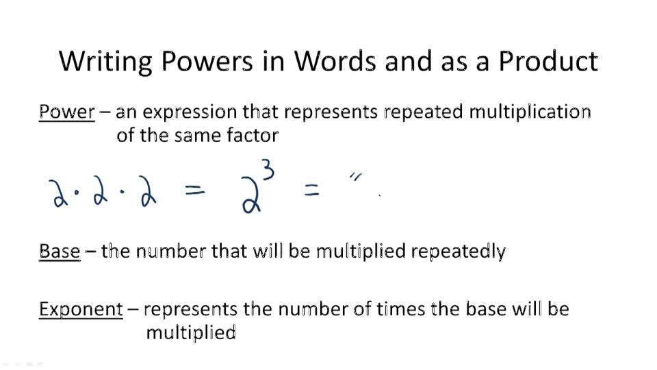 Writing Powers in Words and as a Product - Overview