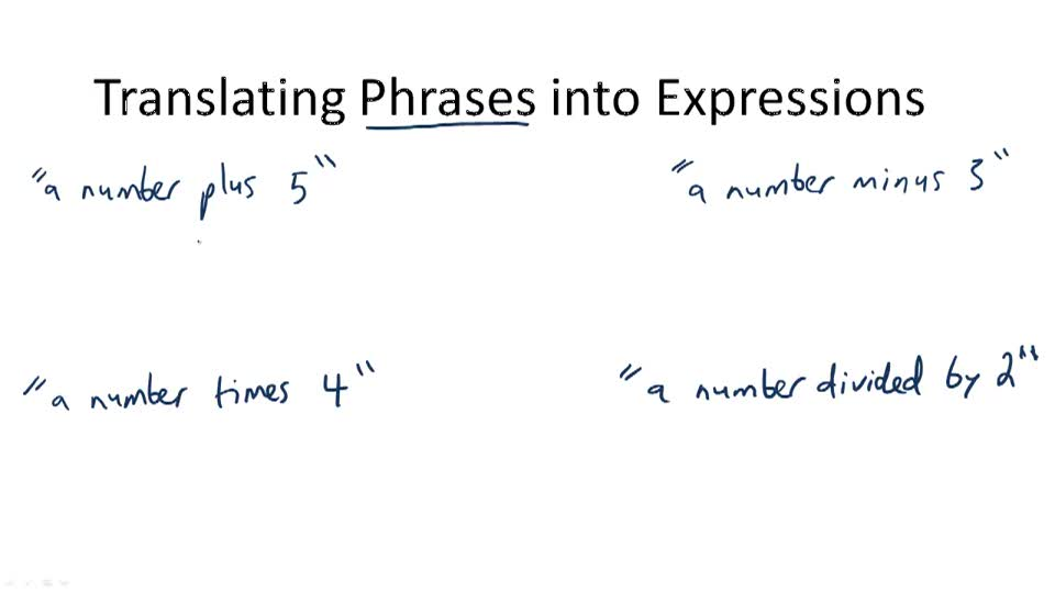 Translating Phrases into Expressions - Overview