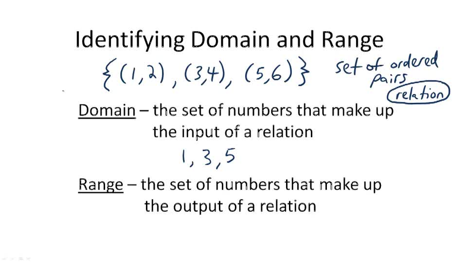 Identifying Domain and Range - Overview