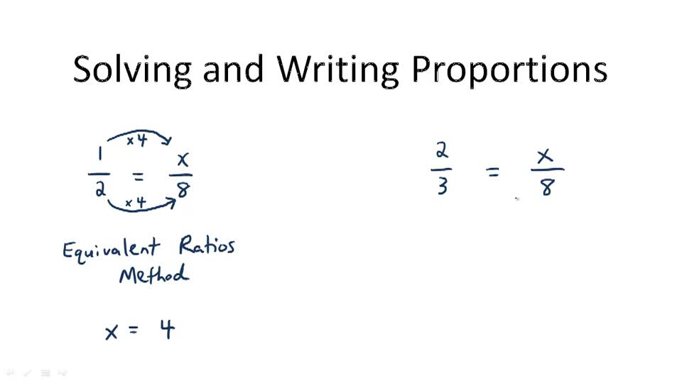 Solving and Writing Proportions - Overview