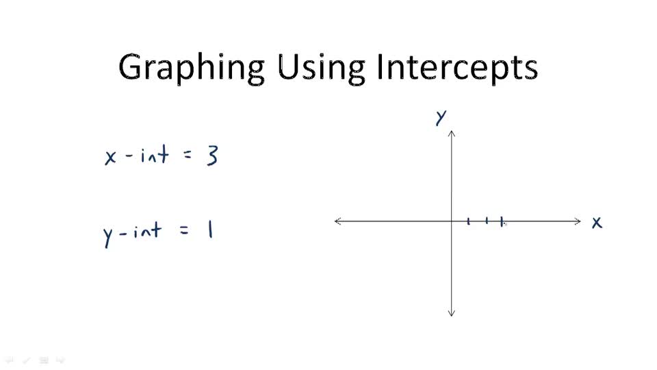 Graphing Using Intercepts - Overview