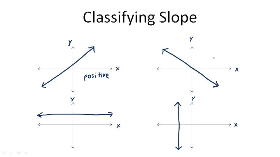 Classifying Slope - Overview