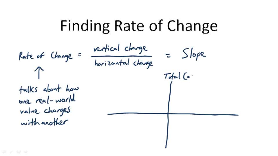 Finding Rate of Change - Overview