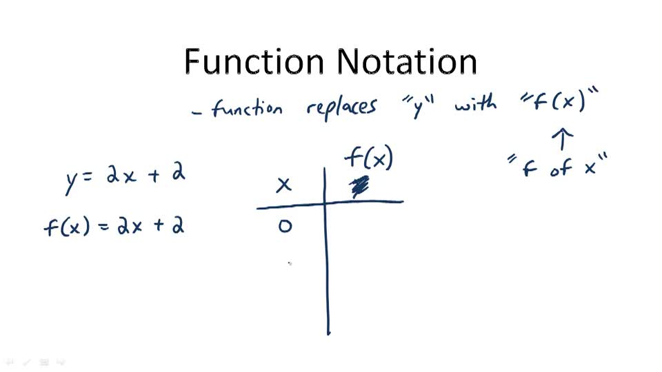 Function Notation - Overview