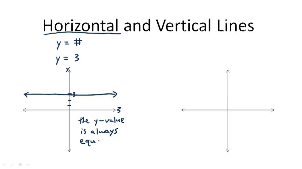 Worksheets Horizontal Line And Vertical Line horizontal and vertical line graphs video algebra ck 12 foundation