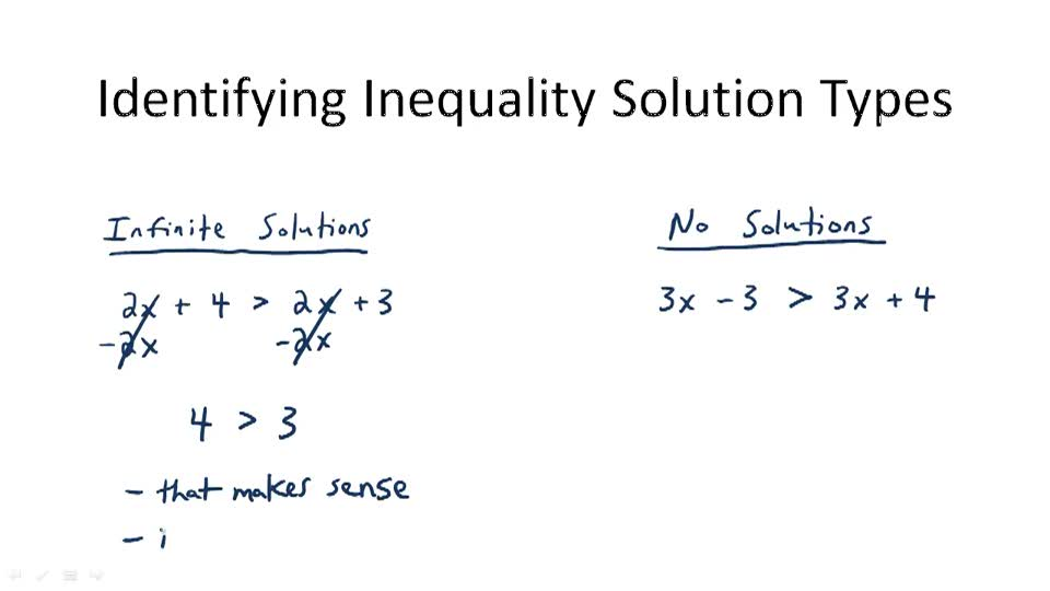 Identifying Inequality Solution Types - Overview