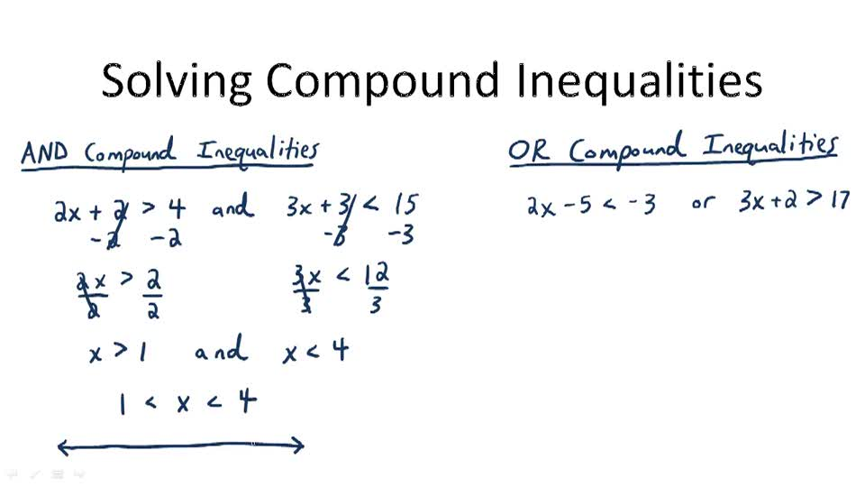 Solving Compound Inequalities - Overview