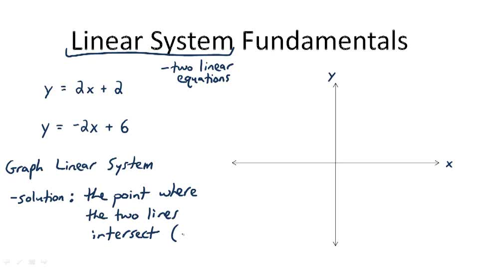 Linear System Fundamentals - Overview
