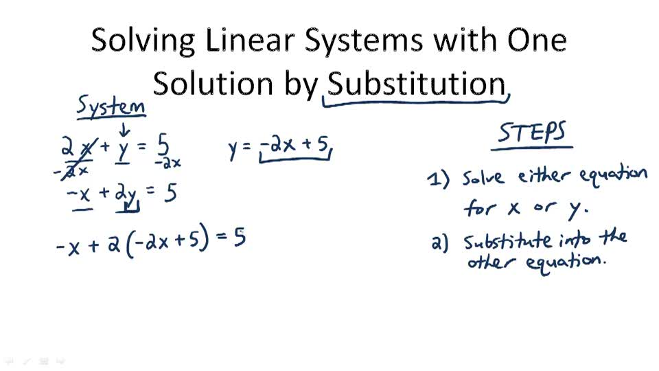 Solving Linear Systems with One Solution by Substitution - Overview