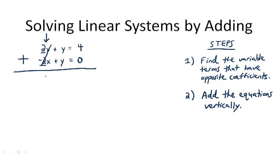 Solving Linear Systems by Adding - Overview