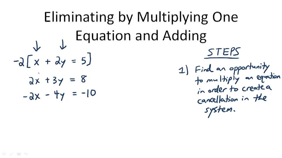 Eliminating by Multiplying One Equation and Adding - Overview