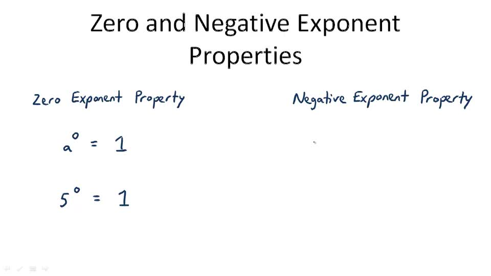 Zero and Negative Exponent Properties - Overview