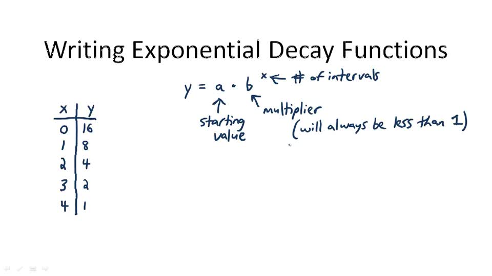 Writing Exponential Decay Functions - Overview