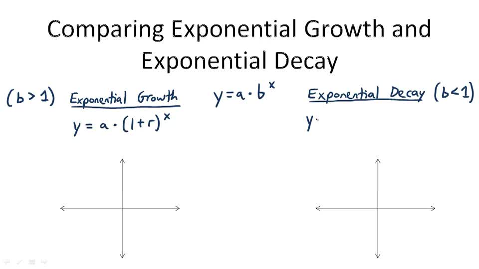 Comparing Exponential Growth and Exponential Decay - Overview