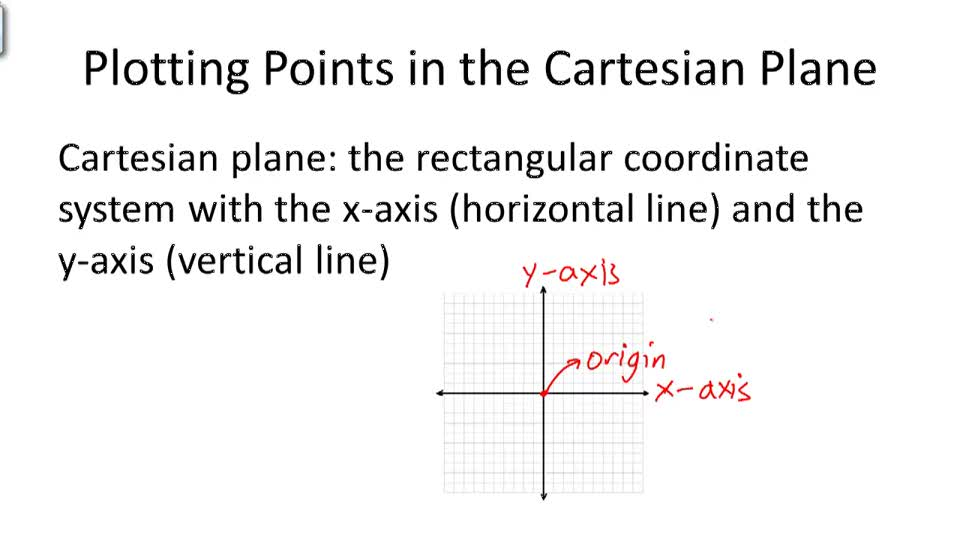 Plotting Points in the Cartesian Plane - Overview