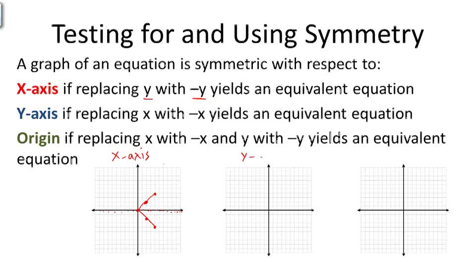 Testing for and Using Symmetry - Overview