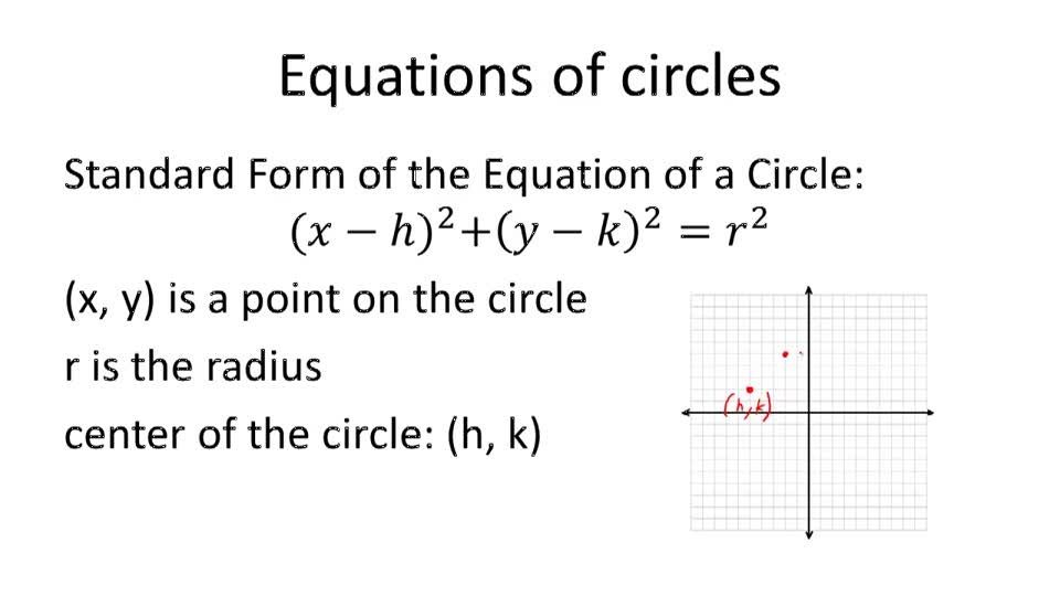 Equations of Circles - Overview