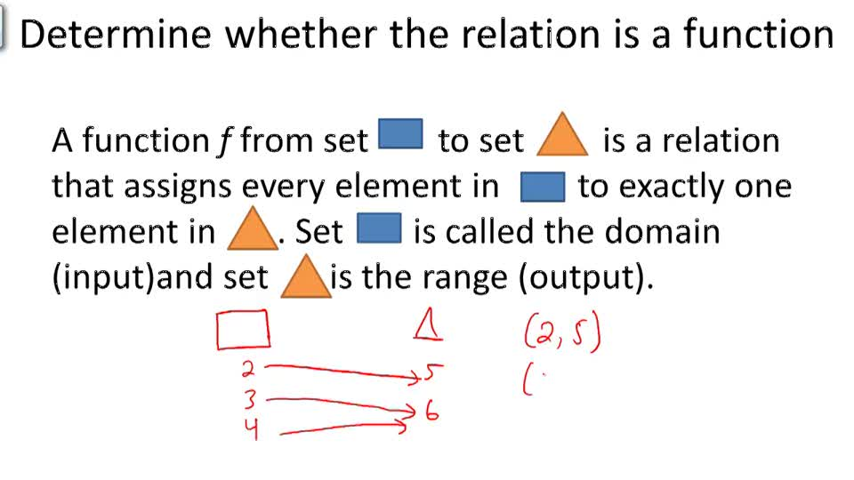 Determine whether the relation is a function - Overview
