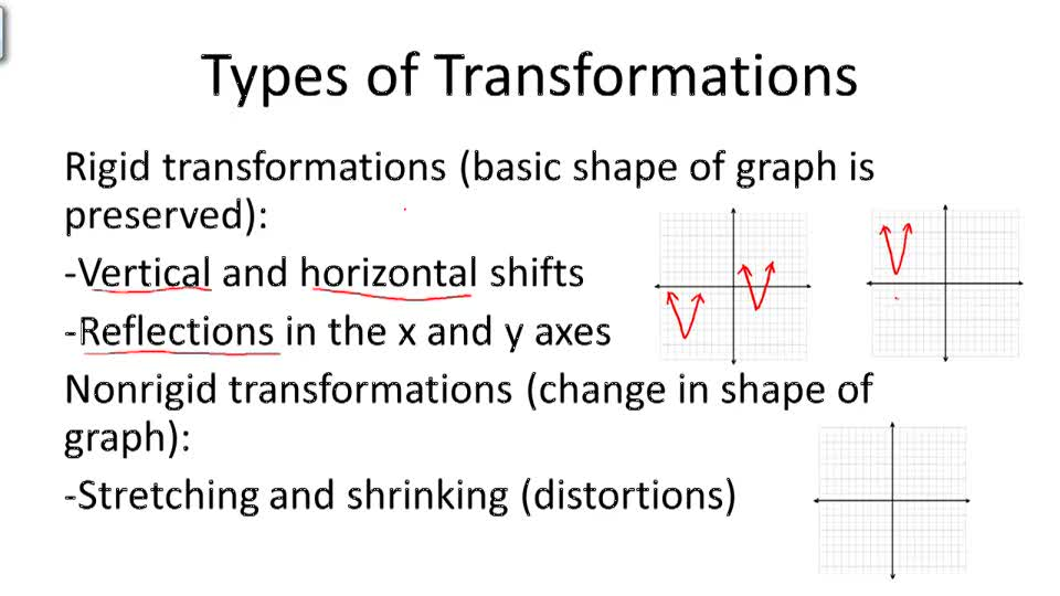 Types of Transformations - Overview