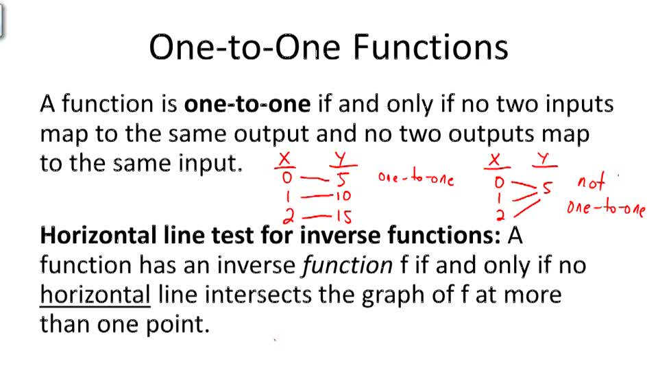 One-to-One Functions - Overview