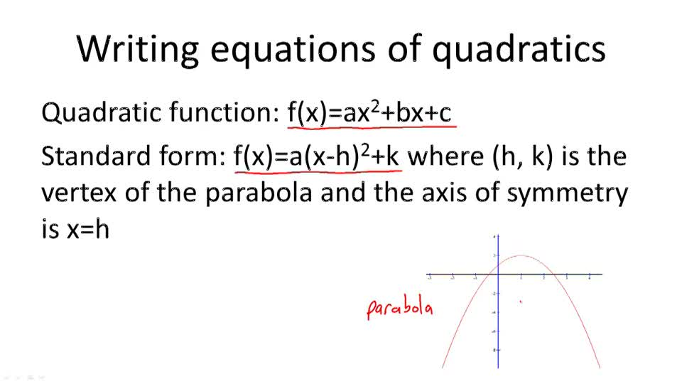 Writing equations of quadratics - Overview