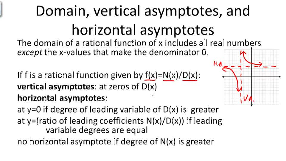 Domain, vertical asymptotes, and horizontal asymptotes - Overview