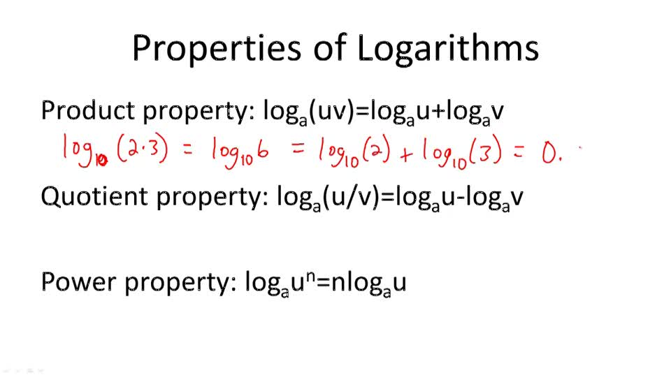 Properties of Logarithms - Overview