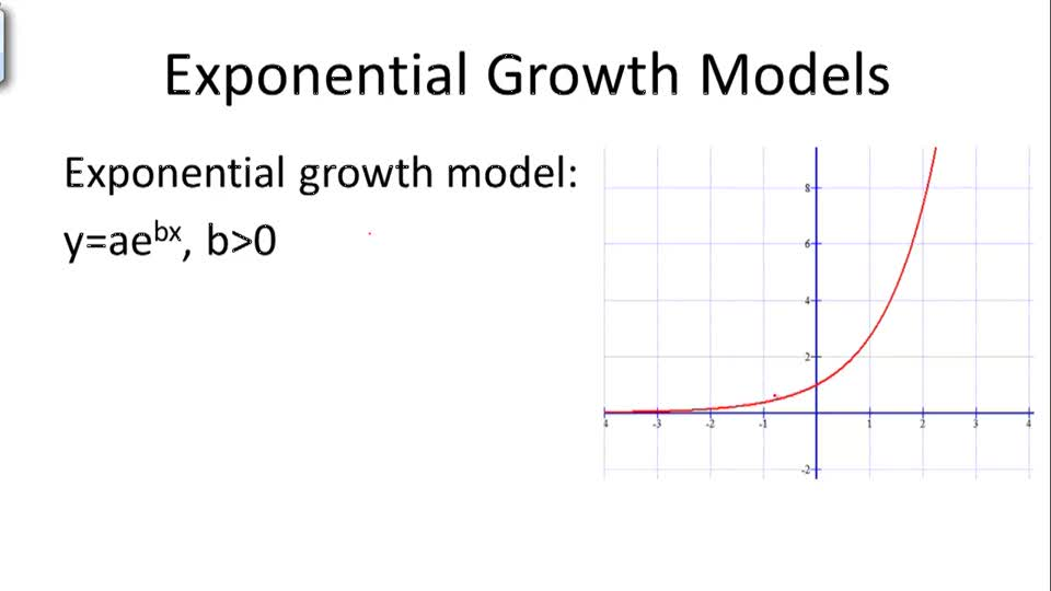 Exponential Growth Models - Overview