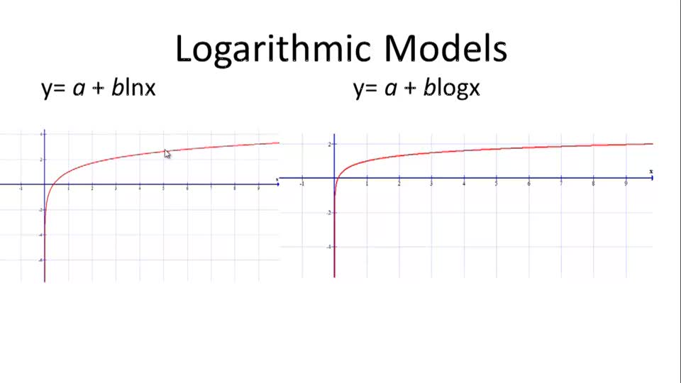 Logarithmic Models - Overview