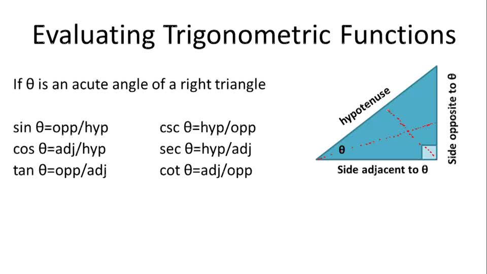 Evaluating Trigonometric Functions - Overview