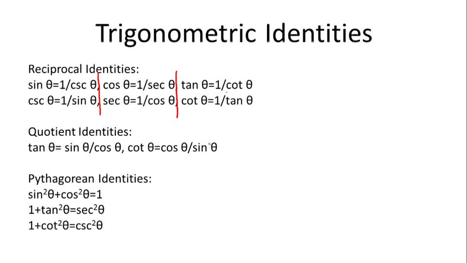 Trigonometric Identities - Overview