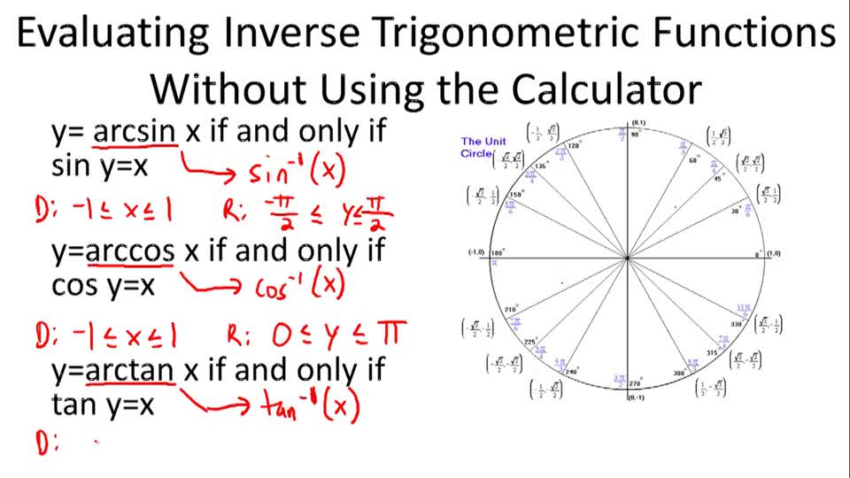 Evaluating Inverse Trigonometric Functions Without Using the Calculator - Overview