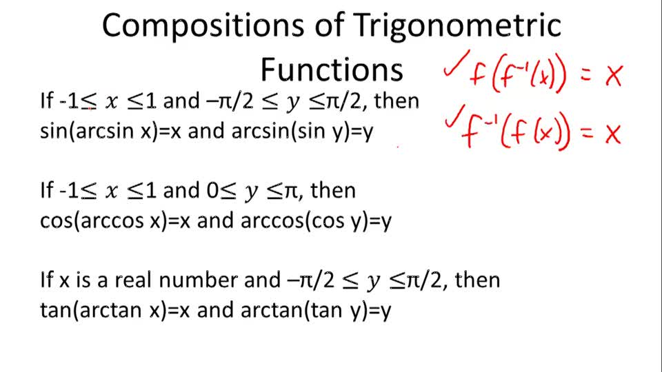 Compositions of Trigonometric Functions - Overview
