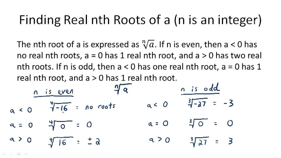 Finding Real nth Roots of a (n is an integer) - Overview