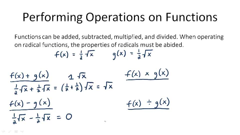 Performing Operations on Functions - Overview