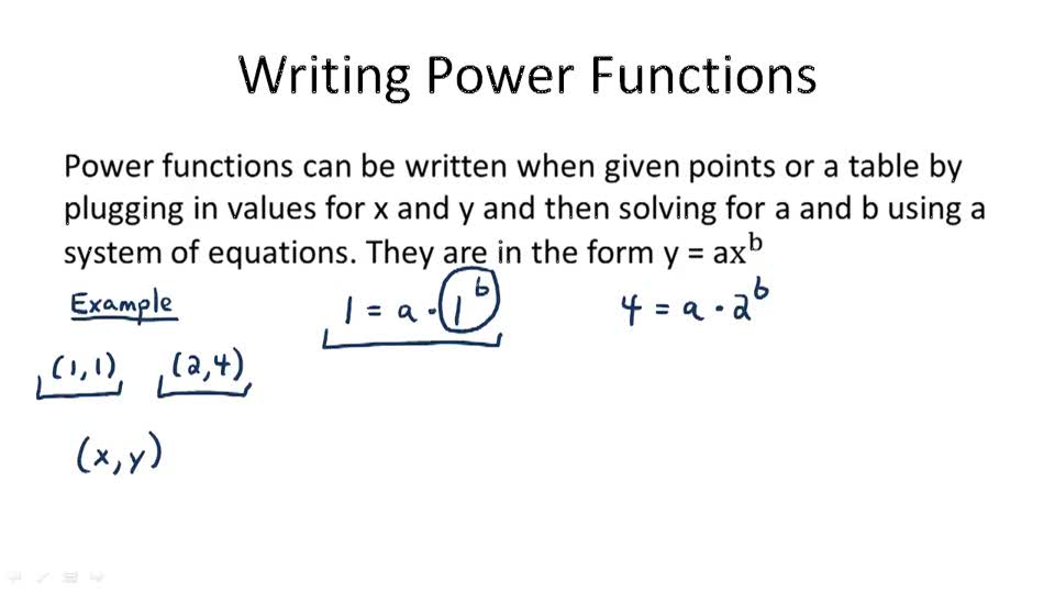 Writing Power Functions - Overview