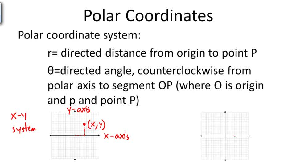Polar Coordinates - Overview