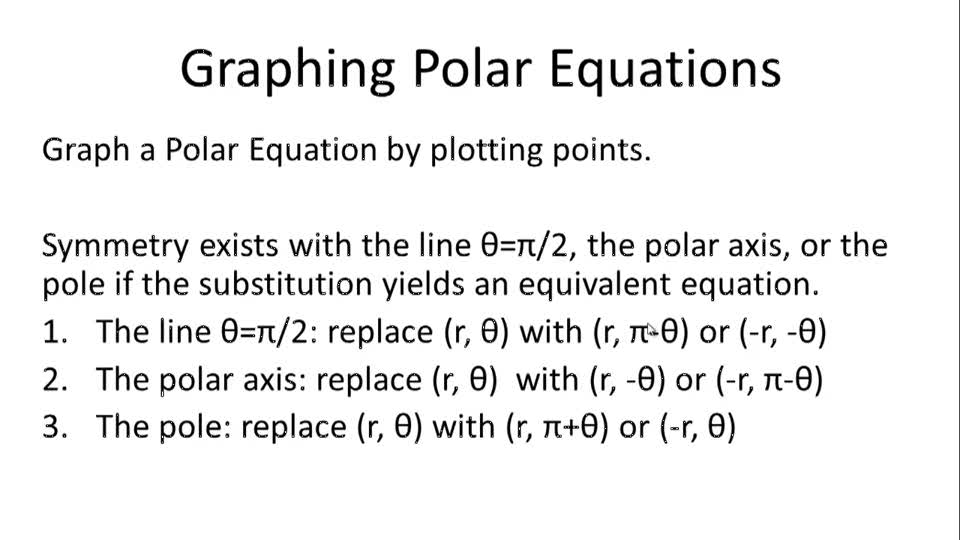 Graphing Polar Equations - Overview