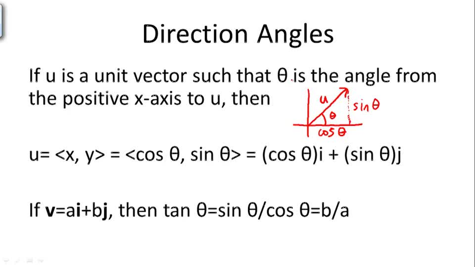 Direction Angles - Overview