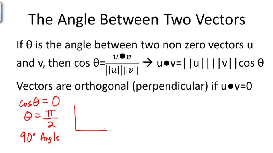 The Angle Between Two Vectors - Overview